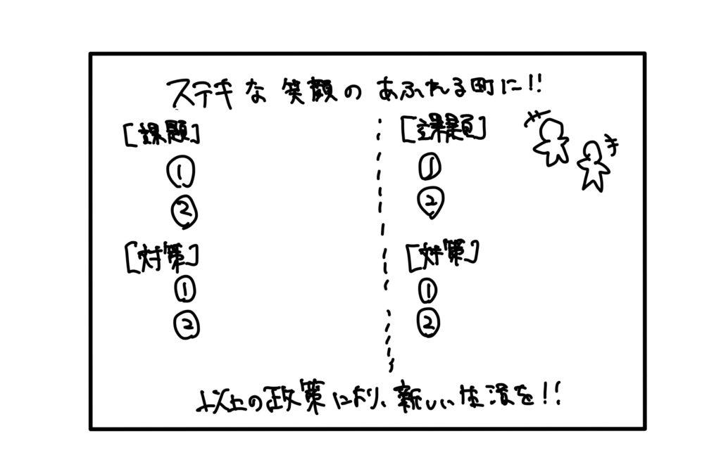 東京都1類B新方式プレゼンテーションシート対策