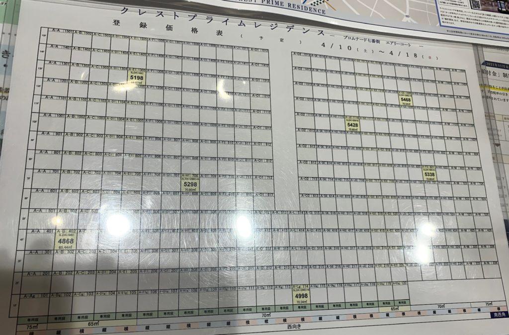 【新川崎の新築マンション】クレストプライムレジデンス、プロムナード七番街の価格表
