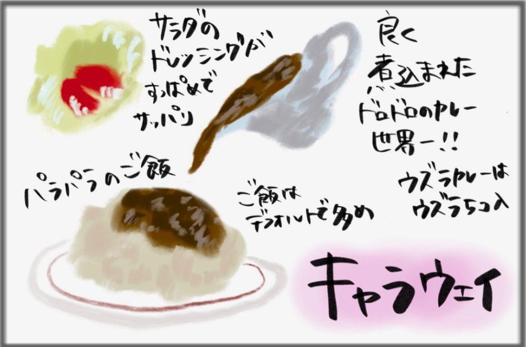 【鎌倉】今日もキャラウェイ【エッグカレー】